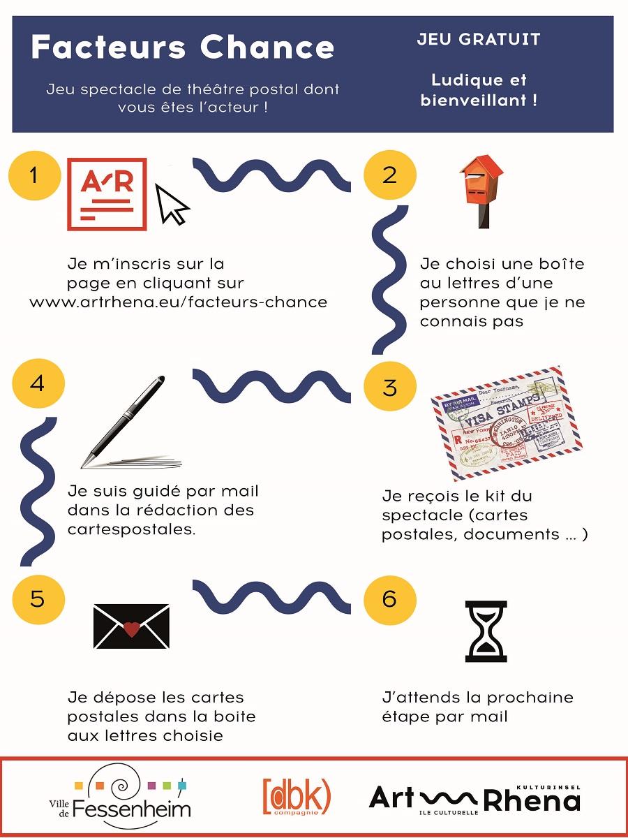 Facteurs Chance - cie dbk